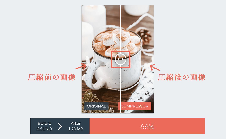 Compressor.ioで画像をUPすると、オリジナル画像と圧縮後の画像を比べることができます